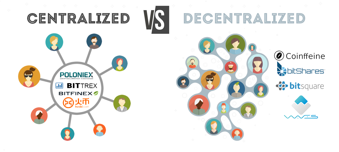 Benefits of Decentralized Exchanges
