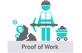 Proof of work in mining