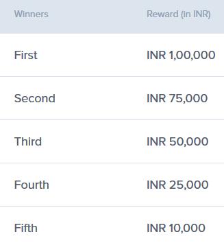 ZebPay Trading Rewards - win up to 5 lakh INR