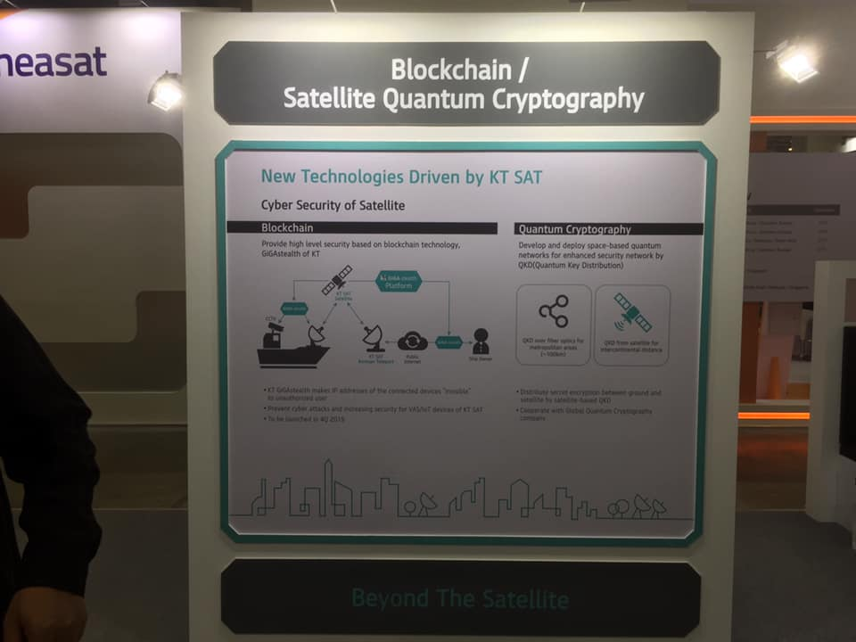 blockchain cryptography