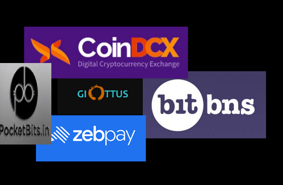 INR deposit and withdrawal status on Indian Crypto exchanges